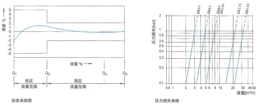 超声波陕西11选5走势 LXCY-50 300WF